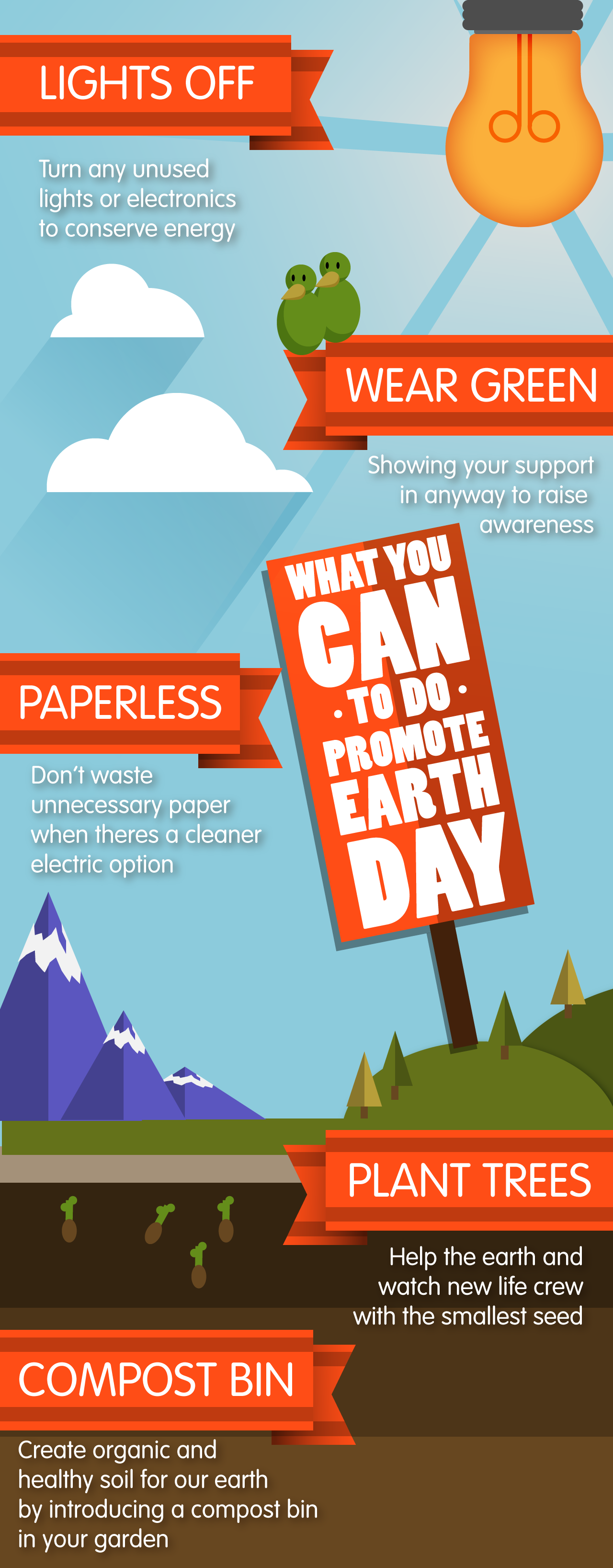 What Is Earth Day infographic